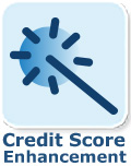 An image of a Credit Score Enhancement Service